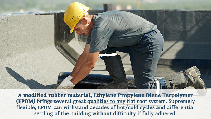 A modified rubber material, Ethylene Propylene Diene Terpolymer (EPDM) brings several great qualities to any flat roof system. Supremely flexible, EPDM can withstand decades of hot/cold cycles and differential settling of the building without difficulty if fully adhered.