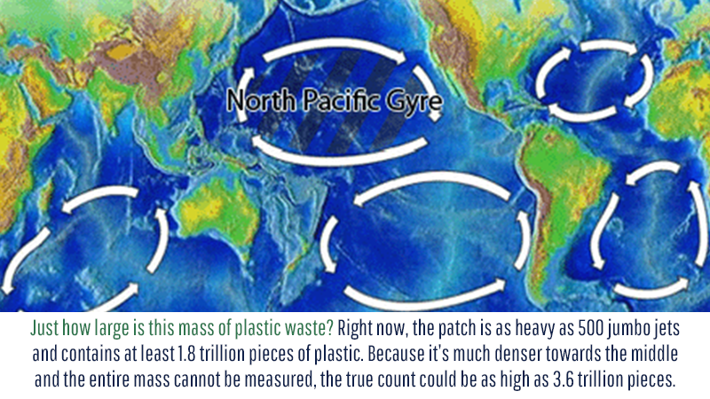 Just how large is this mass of plastic waste? Right now, the patch is as heavy as 500 jumbo jets and contains at least 1.8 trillion pieces of plastic. Because it's much denser towards the middle and the entire mass cannot be measured, the true count could be as high as 3.6 trillion pieces.