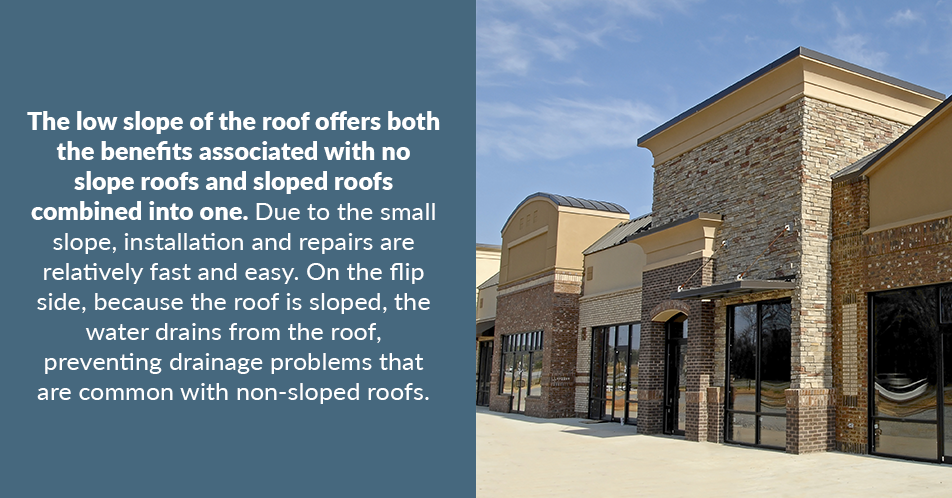 The low slope of the roof offers both the benefits associated with no slope roofs and sloped roofs combined into one. Due to the small slope, installation and repairs are relatively fast and easy. On the flip side, because the roof is sloped, the water drains from the roof, preventing drainage problems that are common with non-sloped roofs.