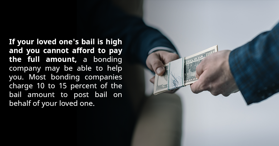 If your loved one's bail is high and you cannot afford to pay the full amount, a bonding company may be able to help you. Most bonding companies charge 10 to 15 percent of the bail amount to post bail on behalf of your loved one.
