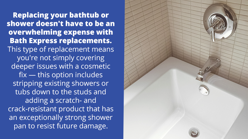 Replacing your bathtub or shower doesn't have to be an overwhelming expense with Bath Express replacements. This type of replacement means you're not simply covering deeper issues with a cosmetic fix — this option includes stripping existing showers or tubs down to the studs and adding a scratch- and crack-resistant product that has an exceptionally strong shower pan to resist future damage.