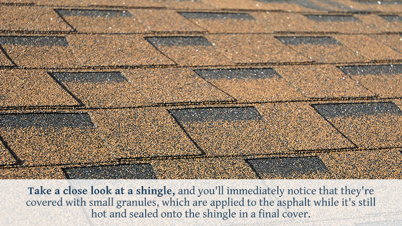 Take a close look at a shingle, and you'll immediately notice that they're covered with small granules, which are applied to the asphalt while it's still hot and sealed onto the shingle in a final cover.