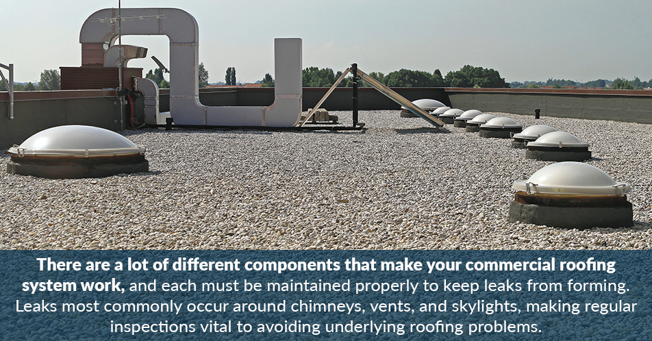 There are a lot of different components that make your commercial roofing system work, and each must be maintained properly to keep leaks from forming.  Leaks most commonly occur around chimneys, vents, and skylights, making regular inspections vital to avoiding underlying roofing problems.
