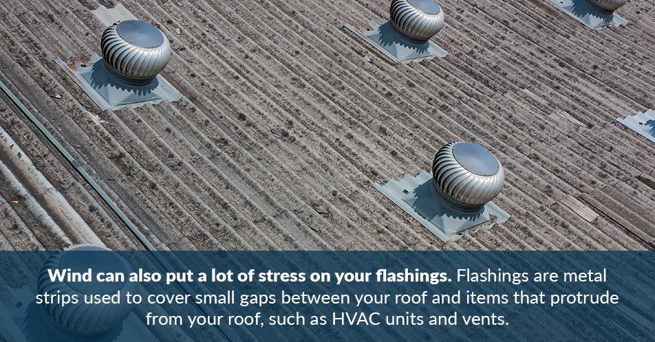 Wind can also put a lot of stress on your flashings. Flashings are metal strips used to cover small gaps between your roof and items that protrude from your roof, such as HVAC units and vents.
