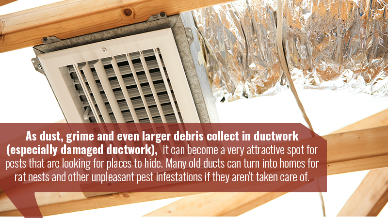 As dust, grime and even larger debris collect in ductwork (especially damaged ductwork), it can become a very attractive spot for pests that are looking for places to hide. Many old ducts can turn into homes for rat nests and other unpleasant pest infestations if they aren't taken care of.