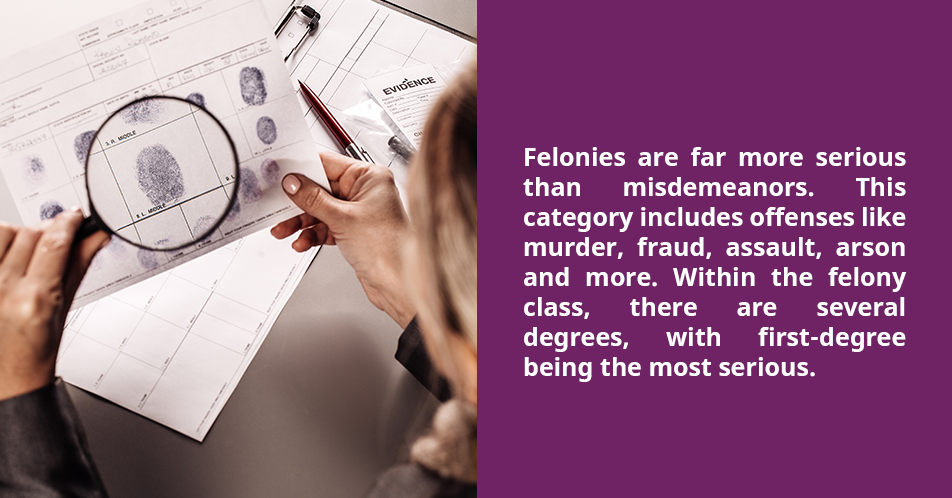 Felonies are far more serious than misdemeanors. This category includes offenses like murder, fraud, assault, arson and more. Within the felony class, there are several degrees, with first-degree being the most serious.