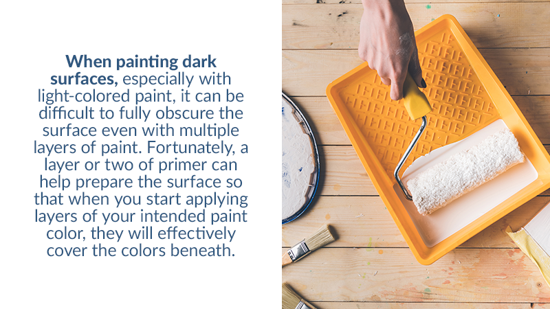 When painting dark surfaces, especially with light-colored paint, it can be difficult to fully obscure the surface even with multiple layers of paint. Fortunately, a layer or two of primer can help prepare the surface so that when you start applying layers of your intended paint color, they will effectively cover the colors beneath.