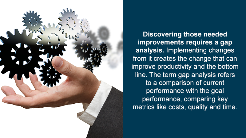Discovering those needed improvements requires a gap analysis. Implementing changes from it creates the change that can improve productivity and the bottom line. The term gap analysis refers to a comparison of current performance with the goal performance, comparing key metrics like costs, quality and time.