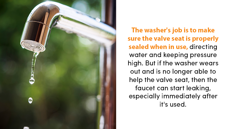 The washer's job is to make sure the valve seat is properly sealed when in use, directly water and keeping pressure high. But if the washer wears out and is no longer able to help the valve seat, then the faucet can start leaking, especially immediately after it's used.