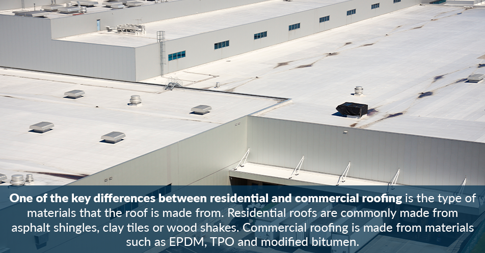 One of the key differences between residential and commercial roofing is the type of materials that the roof is made from. Residential roofs are commonly made from asphalt shingles, clay tiles or wood shakes. Commercial roofing is made from materials such as EPDM, TPO and modified bitumen.