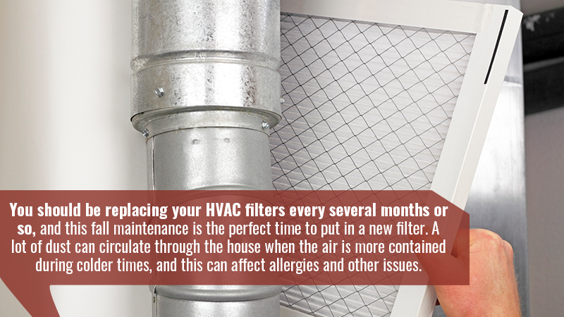 You should be replacing your HVAC filters every several months or so, and this fall maintenance is the perfect time to put in a new filter. A lot of dust can circulate through the house when the air is more contained during colder times, and this can affect allergies and other issues.