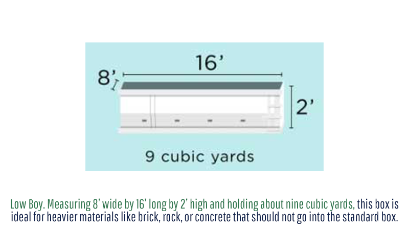 Low Boy. Measuring 8' wide by 16' long by 2' high and holding about nine cubic yards, this box is ideal for heavier materials like brick, rock, or concrete that should not go into the standard box.