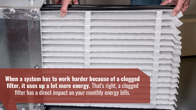 When a system has to work harder because of a clogged filter, it uses up a lot more energy. That's right, a clogged filter has a direct impact on your monthly energy bills. Since disposable filters are very cheap, keeping a dirty filter in your system is wasting a lot more money than it would take to regularly replace your filters.