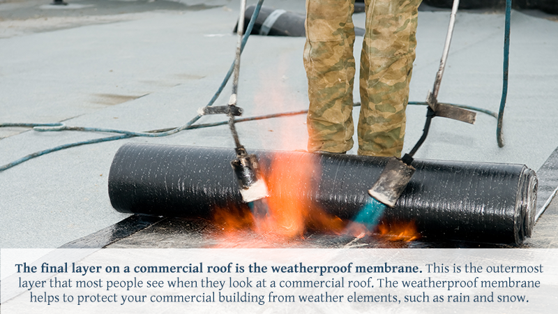 The final layer on a commercial roof is the weatherproof membrane. This is the outermost layer that most people see when they look at a commercial roof. The weatherproof membrane helps to protect your commercial building from weather elements, such as rain and snow.