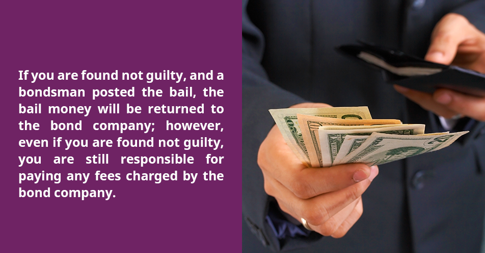 If you are found not guilty, and a bondsman posted the bail, the bail money will be returned to the bond company; however, even if you are found not guilty, you are still responsible for paying any fees charged by the bond company.