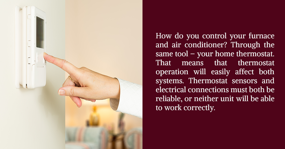 How do you control your furnace and air conditioner? Through the same tool – your home thermostat. That means that thermostat operation will easily affect both systems. Thermostat sensors and electrical connections must both be reliable, or neither unit will be able to work correctly.
