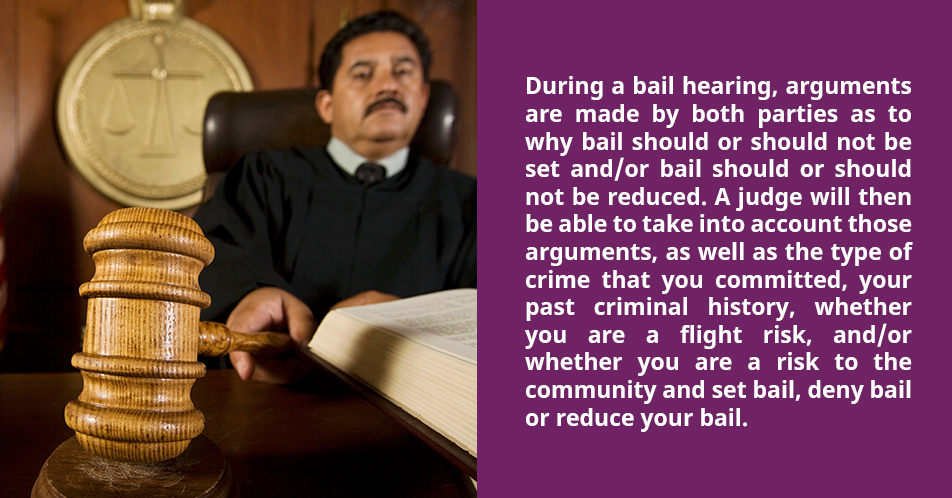 During a bail hearing, arguments are made by both parties as to why bail should or should not be set and/or bail should or should not be reduced. A judge will then be able to take into account those arguments, as well as the type of crime that you committed, your past criminal history, whether you are a flight risk, and/or whether you are a risk to the community and set bail, deny bail or reduce your bail.