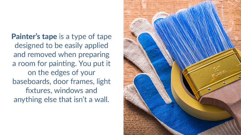 Painter's tape is a type of tape designed to be easily applied and removed when preparing a room for painting. You put it on the edges of your baseboards, door frames, light fixtures, windows and anything else that isn't a wall.