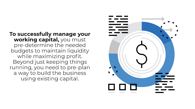 To successfully manage your working capital, you must pre-determine the needed budgets to maintain liquidity while maximizing profit. Beyond just keeping things running, you need to pre-plan a way to build the business using existing capital.