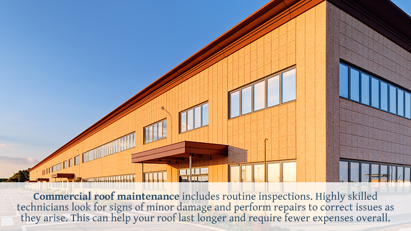 Commercial roof maintenance includes routine inspections. Highly skilled technicians look for signs of minor damage and perform repairs to correct issues as they arise. This can help your roof last longer and require fewer expenses overall.