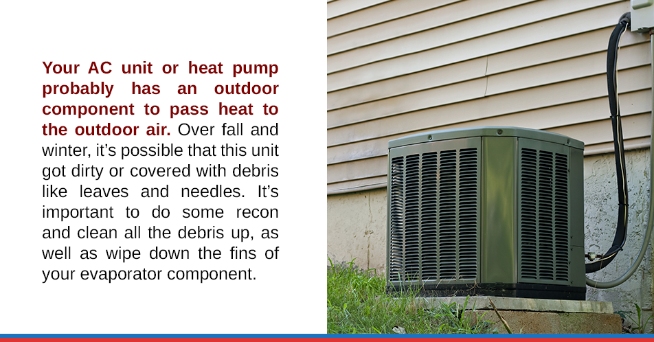 Your AC unit or heat pump probably has an outdoor component to pass heat to the outdoor air. Over fall and winter, it's possible that this unit got dirty or covered with debris like leaves and needles. It's important to do some recon and clean all the debris up, as well as wipe down the fins of your evaporator component.