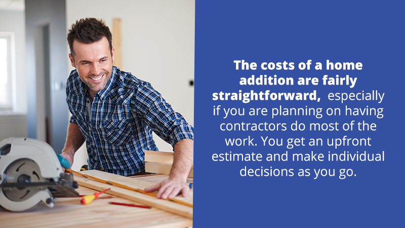 The costs of a home addition are fairly straightforward, especially if you are planning on having contractors do most of the work. You get an upfront estimate and make individual decisions as you go.