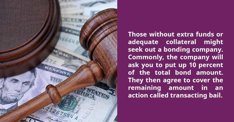 Those without extra funds or adequate collateral might seek out a bonding company. Commonly, the company will ask you to put up 10 percent of the total bond amount. They then agree to cover the remaining amount in an action called transacting bail.