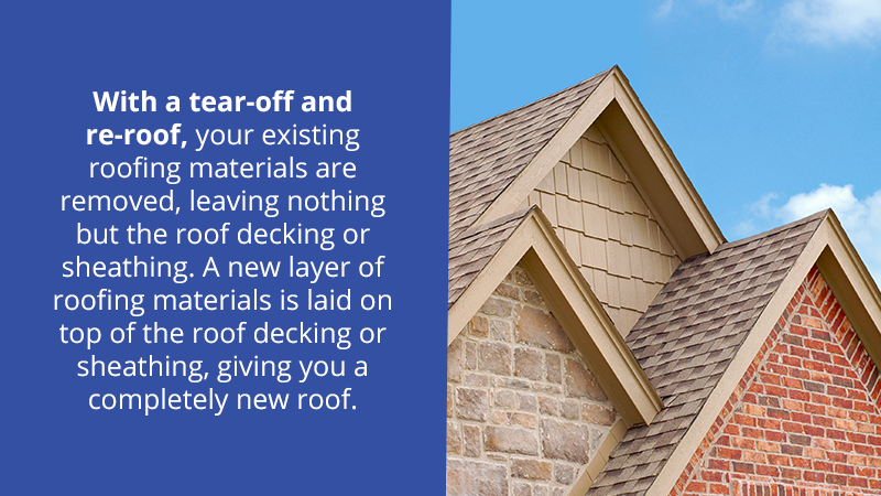 With a tear-off and re-roof, your existing roofing materials are removed, leaving nothing but the roof decking or sheathing. A new layer of roofing materials is laid on top of the roof decking or sheathing, giving you a completely new roof.