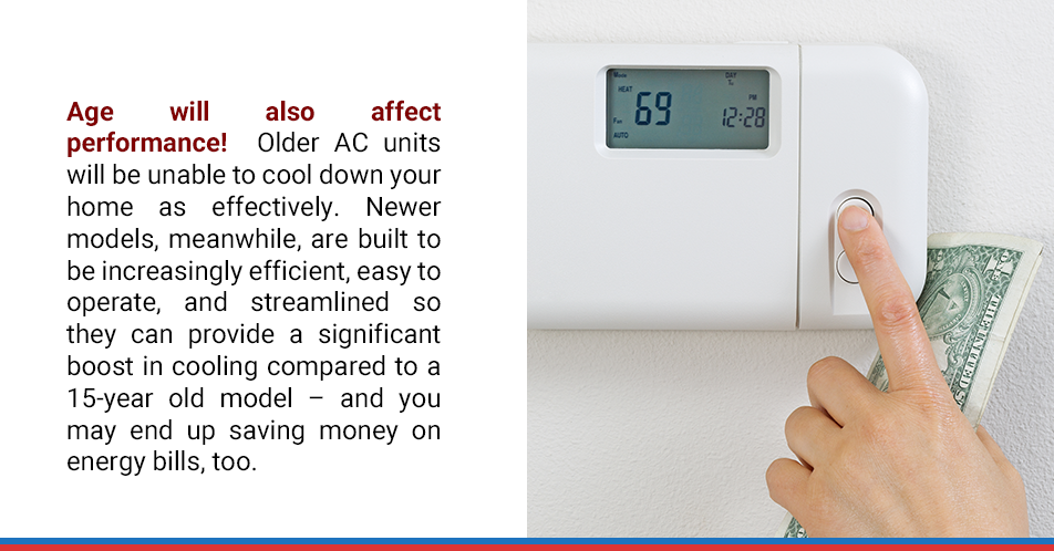 Age will also affect performance! Older AC units will be unable to cool down your home as effectively. Newer models, meanwhile, are built to be increasingly efficient, easy to operate, and streamlined so they can provide a significant boost in cooling compared to a 15-year old model – and you may end up saving money on energy bills, too.