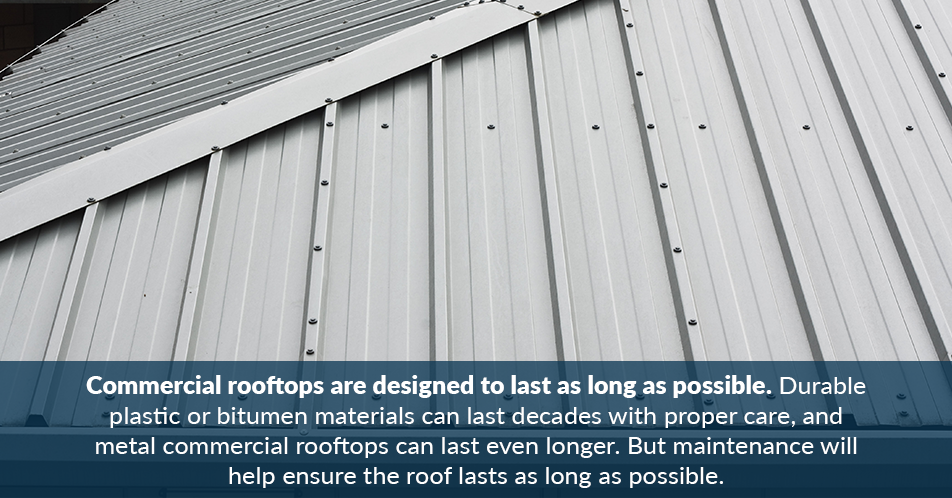 Commercial rooftops are designed to last as long as possible. Durable plastic or bitumen materials can last decades with proper care, and metal commercial rooftops can last even longer. But maintenance will help ensure the roof lasts as long as possible.