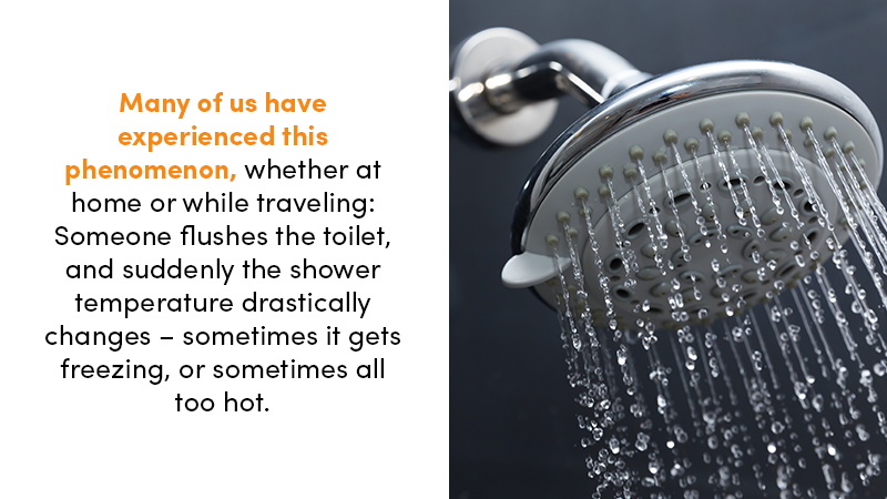 Many of us have experienced this phenomenon, whether at home or while traveling: Someone flushes the toilet, and suddenly the shower temperature drastically changes – sometimes it gets freezing, or sometimes all too hot.