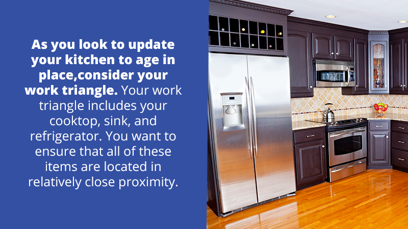 As you look to update your kitchen to age in place, consider your work triangle. Your work triangle includes your major appliances, such as your oven and stove, fridge and dishwasher.