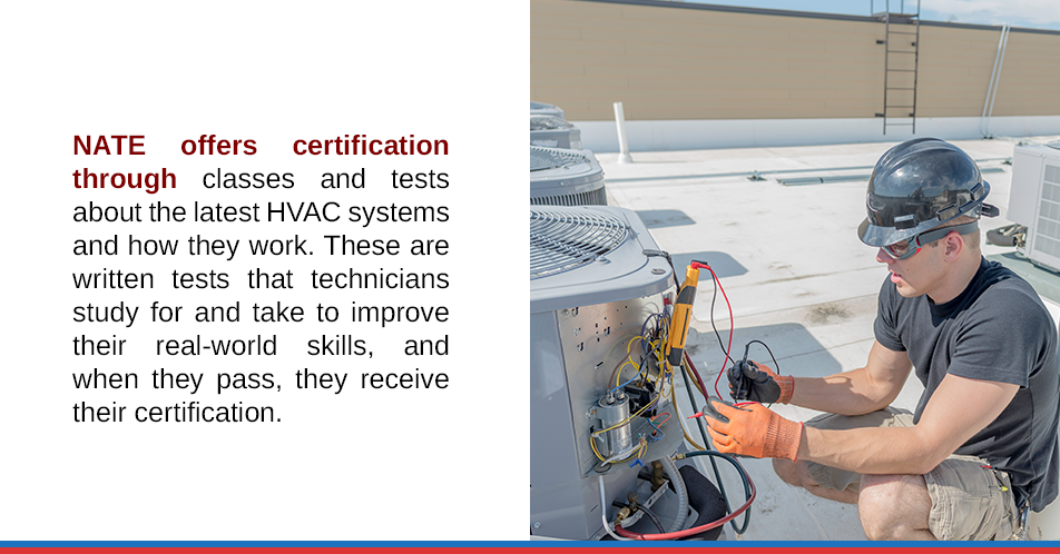 NATE offers certification through classes and tests about the latest HVAC systems and how they work. These are written tests that technicians study for and take to improve their real-world skills, and when they pass, they receive their certification.