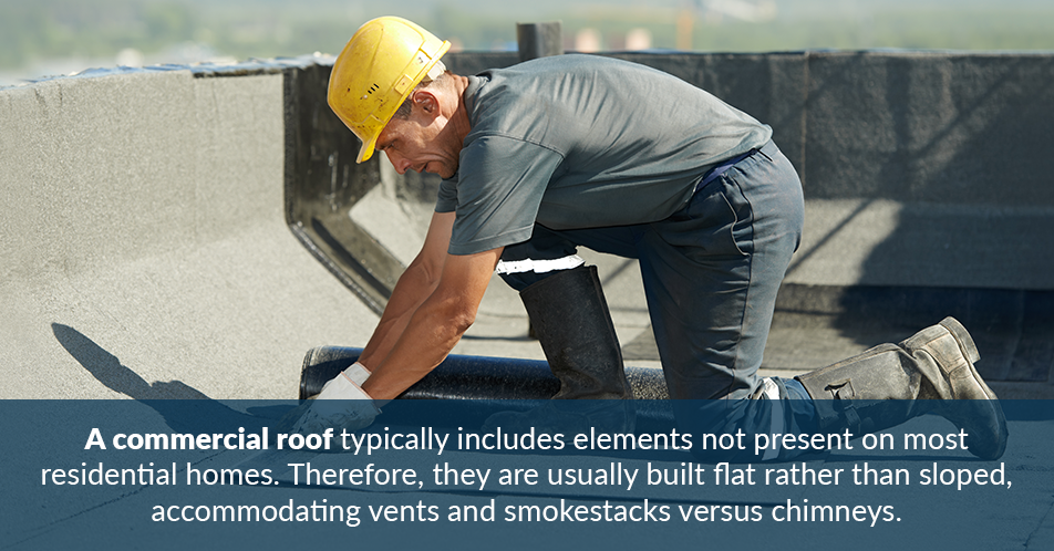 A commercial roof typically includes elements not present on most residential homes. Therefore, they are usually built flat rather than sloped, accommodating vents and smokestacks versus chimneys.