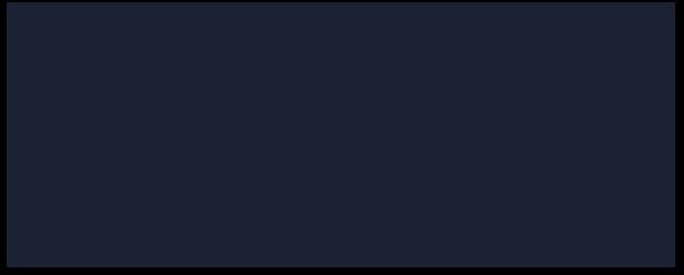 Holmes Rental & Sales Inc. Logo