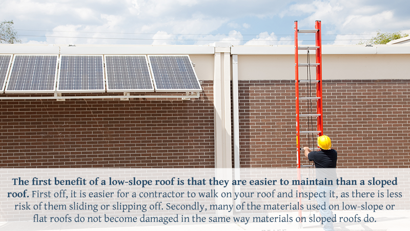 The first benefit of a low-slope roof is that they are easier to maintain than a sloped roof. First off, it is easier for a contractor to walk on your roof and inspect it, as there is less risk of them sliding or slipping off. Secondly, many of the materials used on low-slope or flat roofs do not become damaged in the same way materials on sloped roofs do.