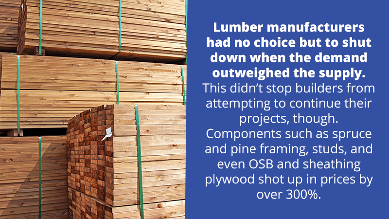 Lumber manufacturers had no choice but to shut down when the demand outweighed the supply. This didn't stop builders from attempting to continue their projects, though. Components such as spruce and pine framing, studs, and even OSB and sheathing plywood shot up in prices by over 300%.
