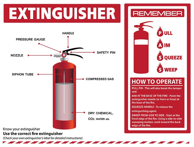 How to Use a Fire Extiguisher