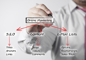 How to prep for excellent content marketing