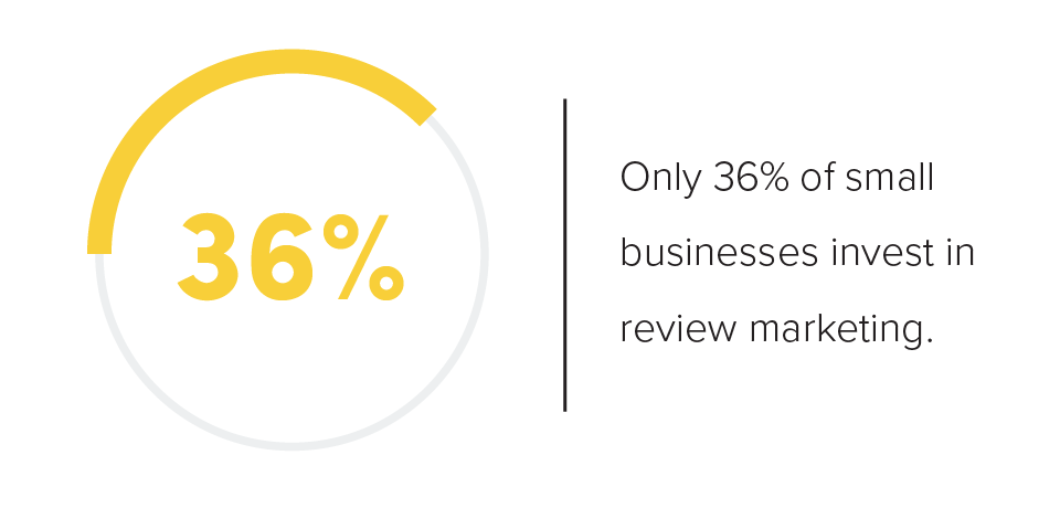 How Much Are Online Reviews Actually Worth? | RevLocal